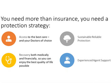 More than Insurance, a Protection Plan